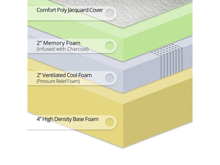 "Multimo TWIN XL 8"" Memory Foam Mattress"
