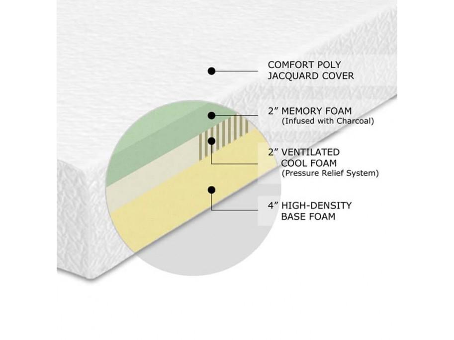 Multimo 8-Inch Memory Foam Medium Firm Full Mattress